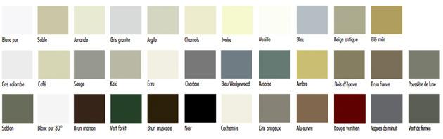 Les produits js produits d 39 aluminium - Couleur de l aluminium ...